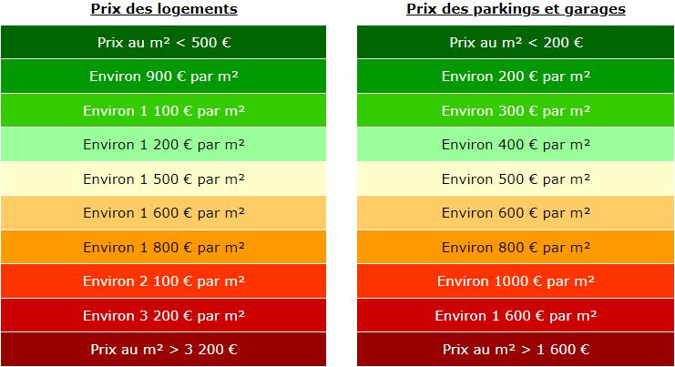 Légende des prix de l'immobilier en France